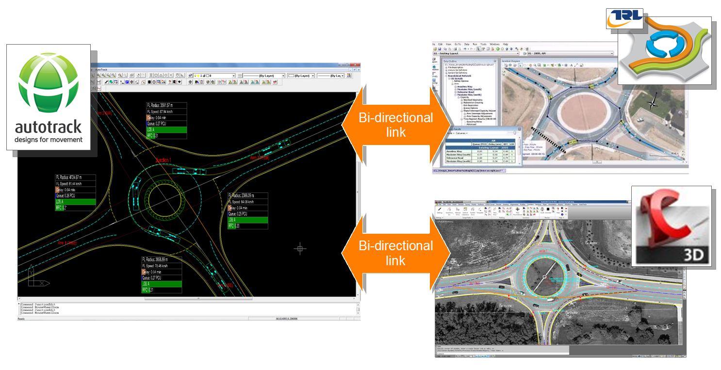 BIM Roundabout Design - unikaalne ja täielik lahendus ringristmike mudelprojekteerimiseks